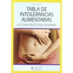 TABLA DE INTOLERANCIAS...